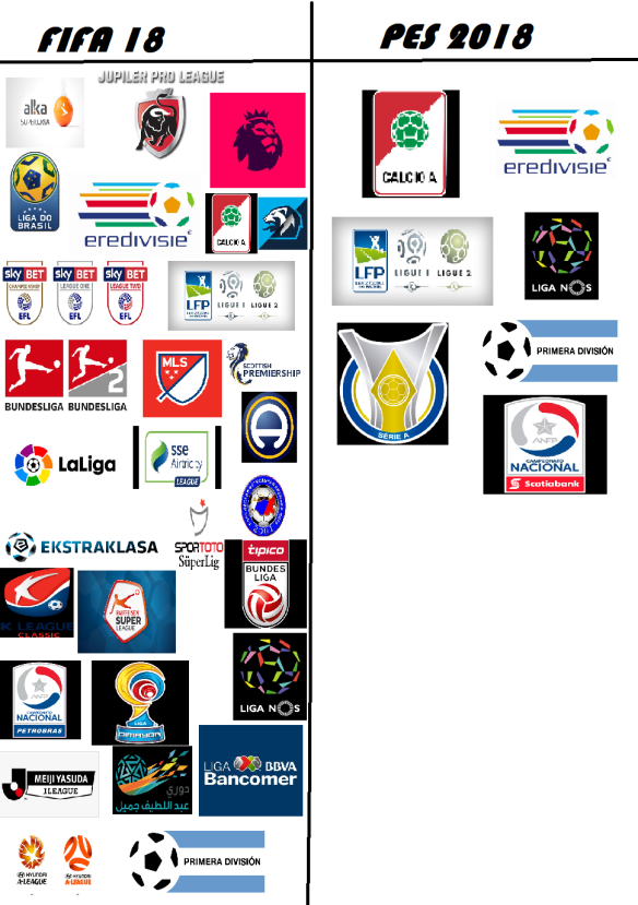 List of leagues.png