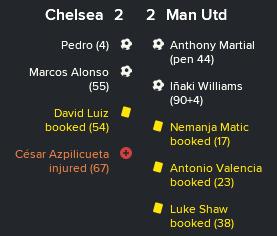 Z vs Chelsea