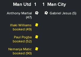 Z vs Man City
