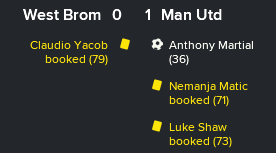 Z vs West Brom